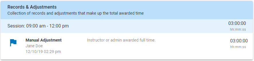 Award_Full_Time_Records.PNG